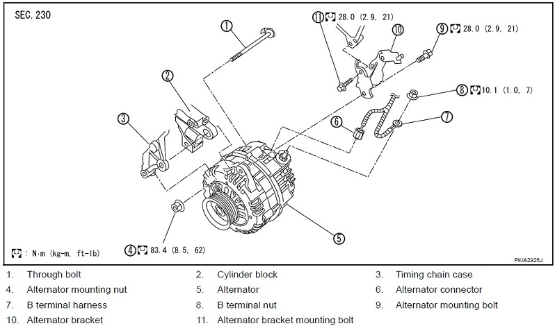 21154d1386613998 how 1st gen alternator replacement 18 how to 1st gen alternator replacement nissan murano forum murano alternator wiring diagram at cos-gaming.co