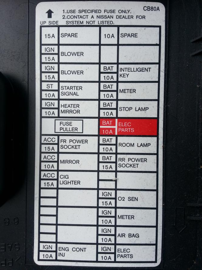 2005 nissan murano fuse box 12v power outlets not working nissan murano forum  12v power outlets not working nissan