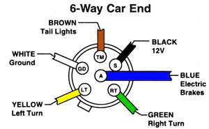 6 pin trailer plug diagram towing - trailer wiring 7-pin - nissan murano forum