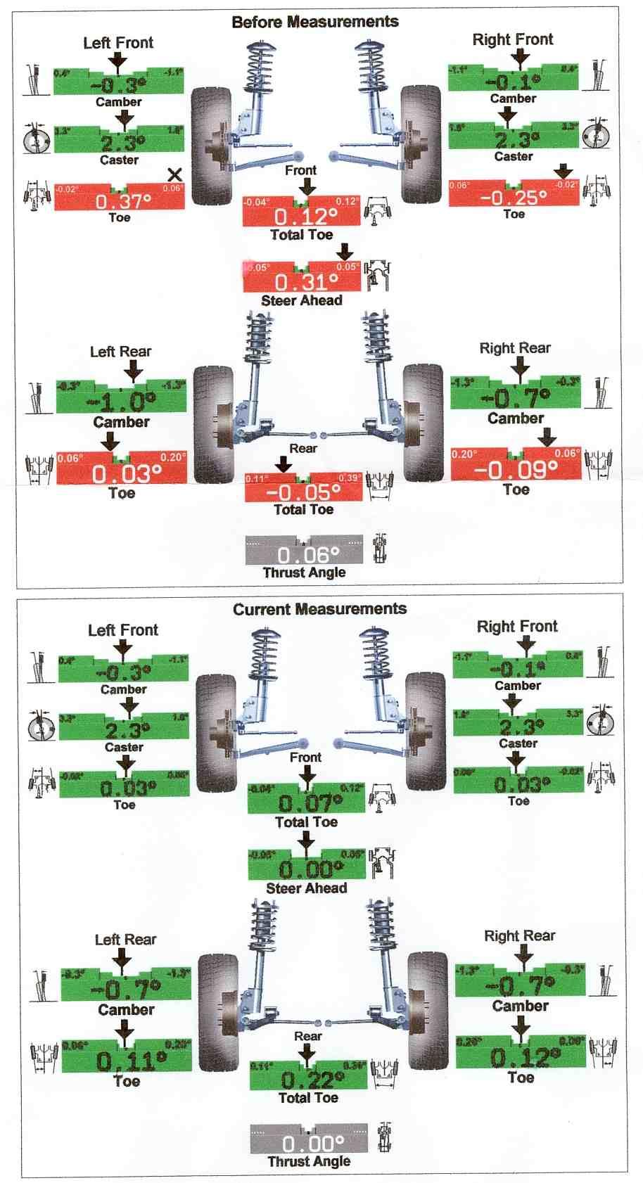 rear wheel camber adjustment nissan murano forum