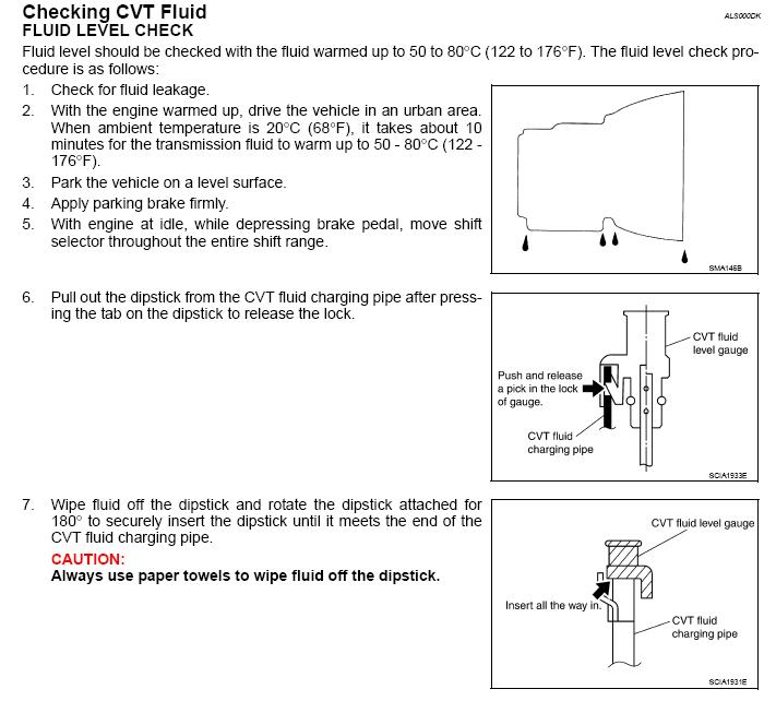 How To Check Transmission Fluid Level >> How To Check The Cvt Fluid Level Nissan Murano Forum