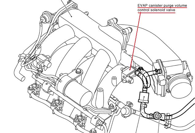 2003 Nissan Murano Engine Diagram