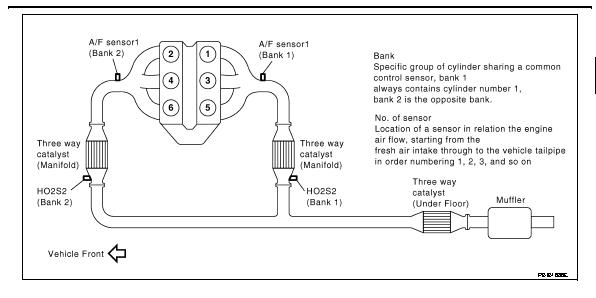 how to fix 1-bank 1 system too lean 02 sensor