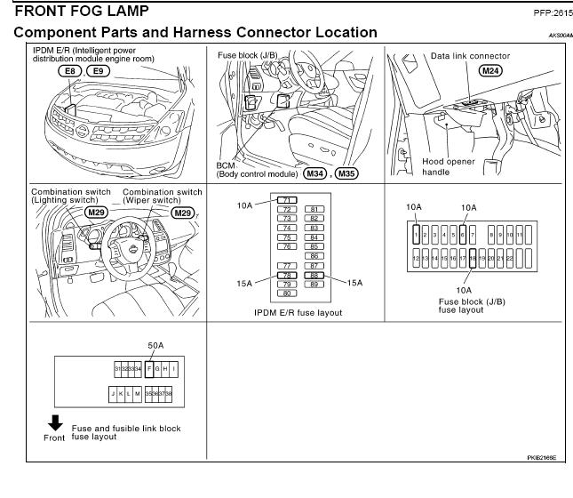 2007 nissan murano fuse box diagram fog light fuse - nissan murano forum