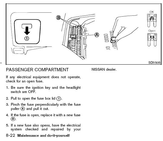 2003 Nissan Murano Fuse Box Diagram