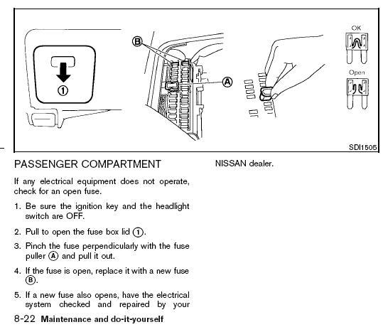 nissan murano fuse box sgo vipie de \u2022 2006 Altima Fuse Box Diagram 2006 murano fuse box diagram wiring diagram rh 73 malibustixx de nissan murano fuse box 2015