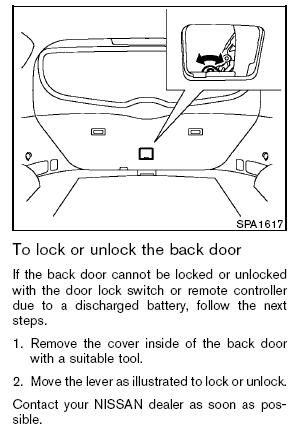 Hatch Door Open & 2004 Chevy Tracker Rear Hatch Wonu0027t Open