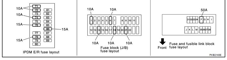 Fuse Box Diagram Nissan Murano Wiring Diagram Data Val