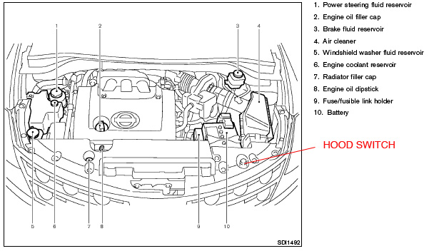 nissan diagrams   nissan xterra starter relay location
