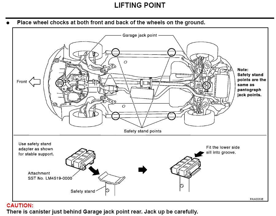 Oil Drain Valve Subaru Forester Fumoto Valve Vs Ez Oil