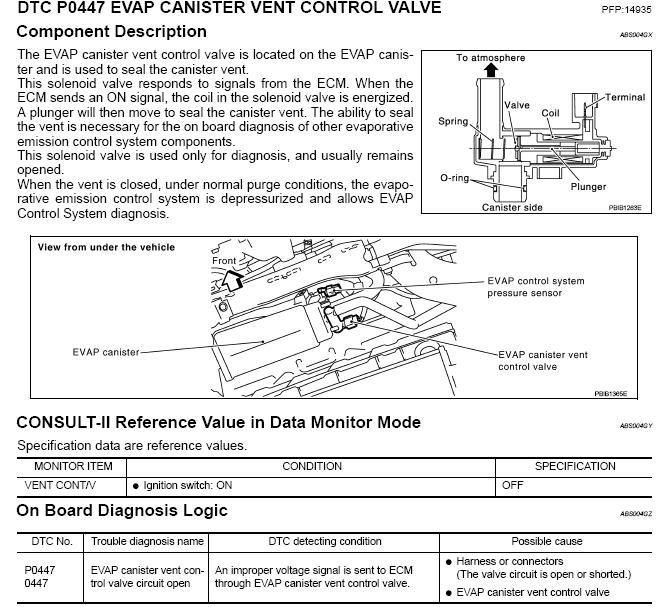 D P Evap Canister Vent Control Valve Circuit Open P on 2007 Nissan Murano Brake Pads
