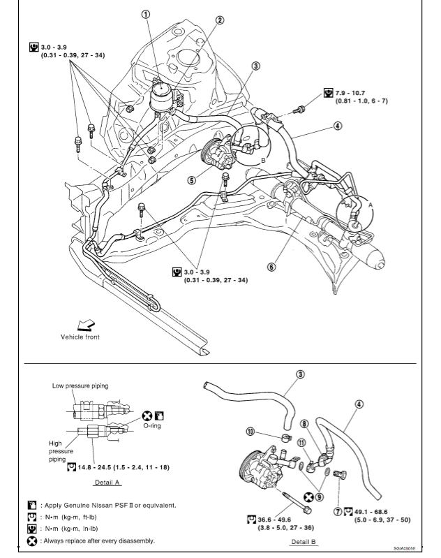 Nissan Power Steering Pump Diagram