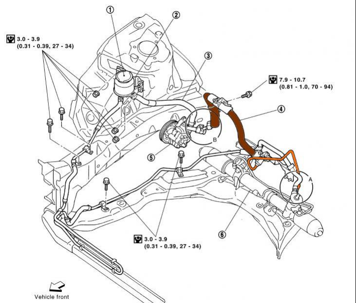 31874d1456160511 how high pressure power steering hose power steering how to high pressure power steering hose page 5 nissan power steering line diagram at soozxer.org