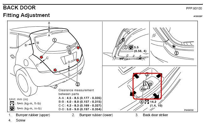 Rear Hatch Adjustments