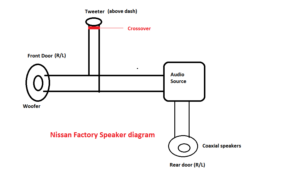 speaker sizes nissan murano forum Mb Quart Crossover Wiring Diagram click image for larger version name speakers2 png views 254 size 13 3 mb quart crossover wiring diagram