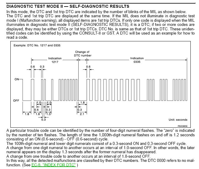 ... Check Engine Light. Click Image For Larger Version Name: Test 3  Views: 1498 Size: