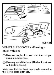 Has anyone used the MO's towing hook? | Nissan Murano Forum