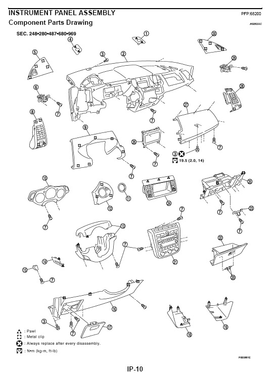Nissan Dash Diagram