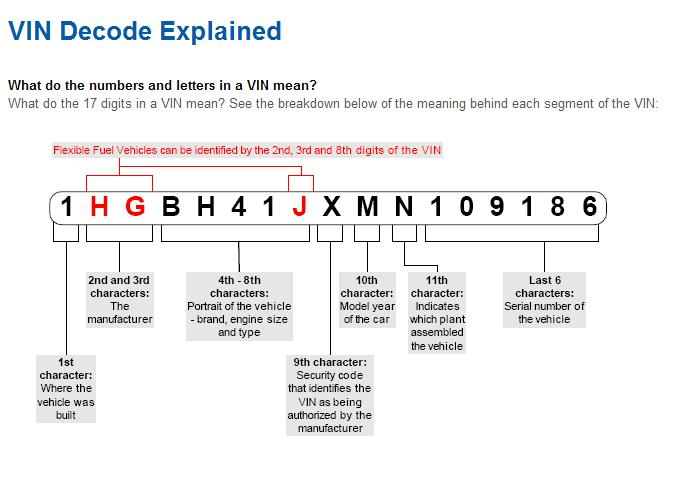 Click Image For Larger Version Name: Vin Code Explained.JPG Views: 14824  Size